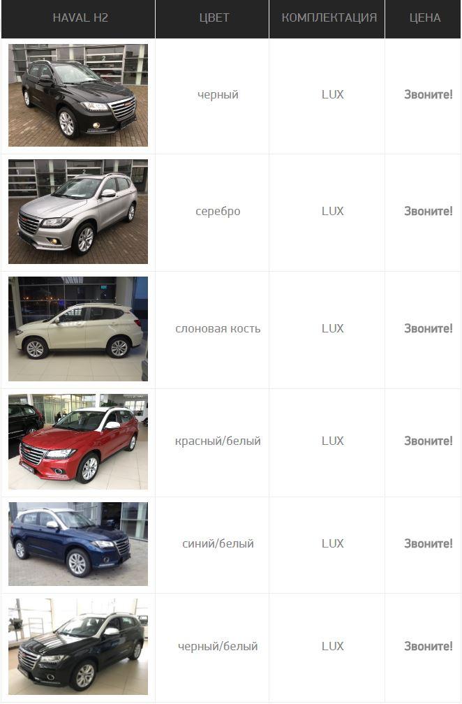 sales_haval_h2.JPG